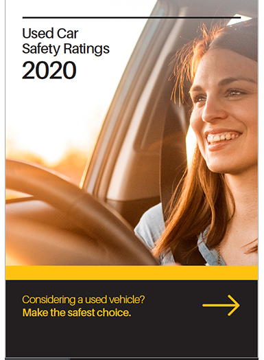 Road Safety NSW used car safety ratings